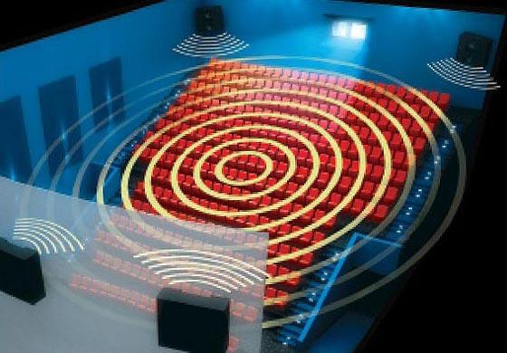 Digitális IMAX hangtechnológia